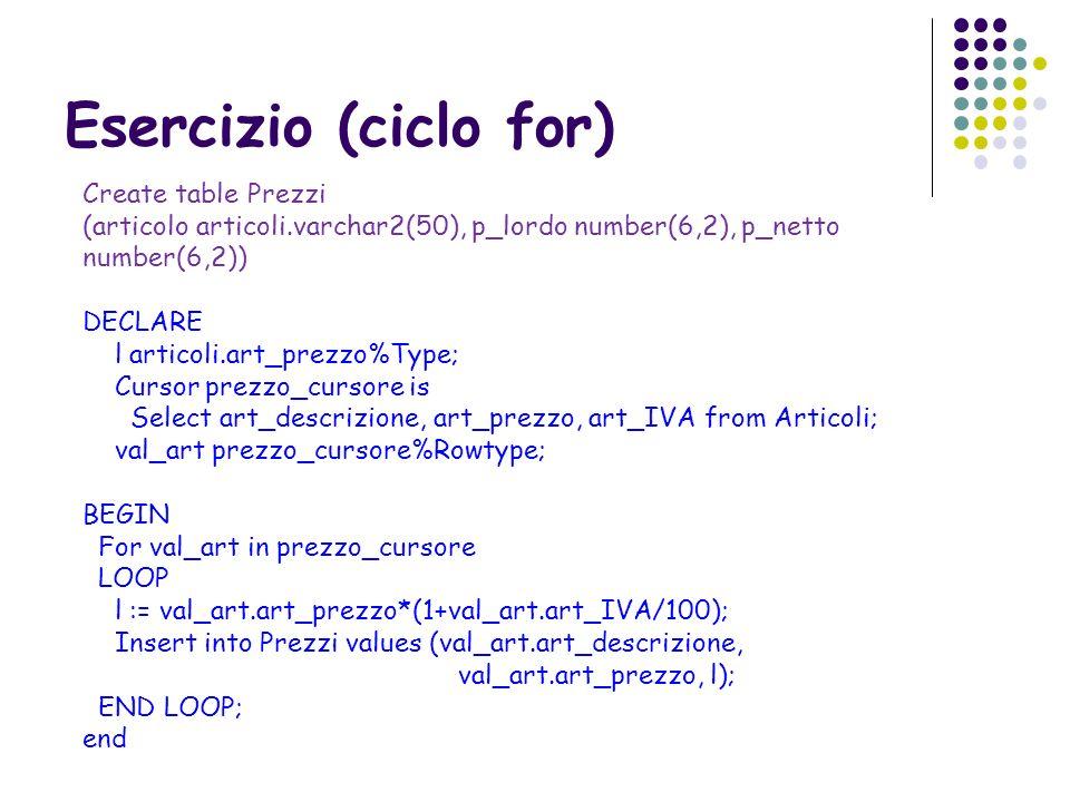 Esercizio (ciclo for) Create table Prezzi