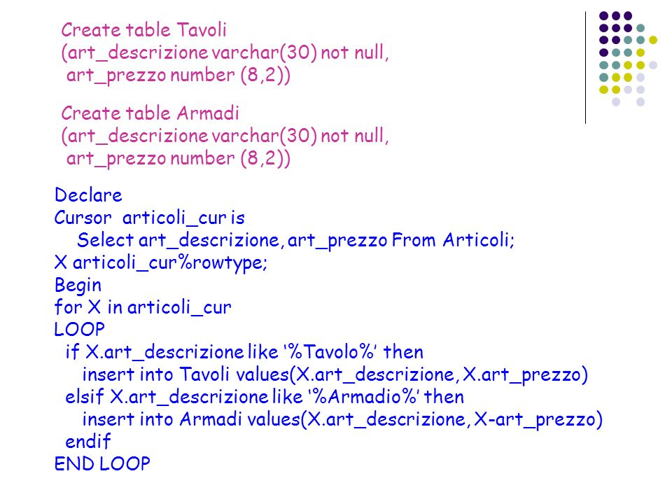 Create table Tavoli (art_descrizione varchar(30) not null, art_prezzo number (8,2)) Create table Armadi.