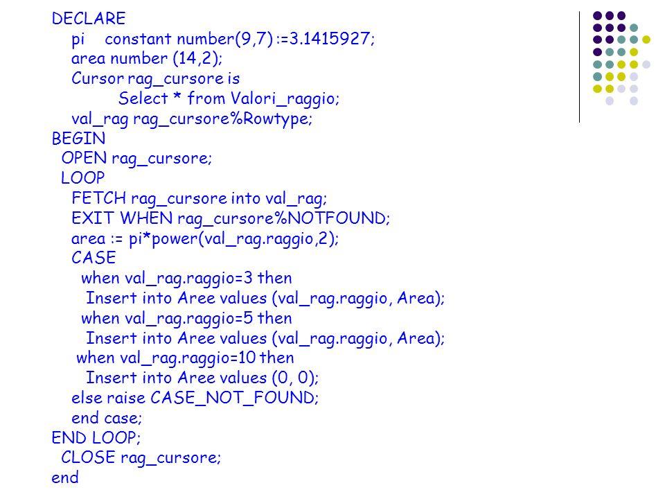 DECLARE pi constant number(9,7) :=3.1415927; area number (14,2); Cursor rag_cursore is. Select * from Valori_raggio;