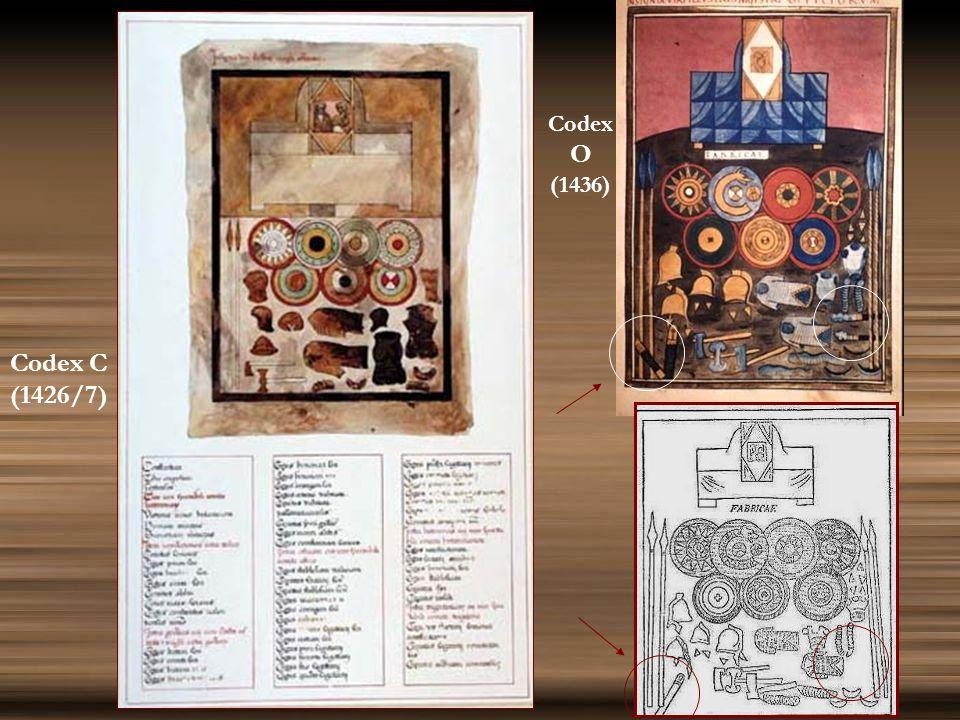 Codex O (1436) Codex C (1426/7)