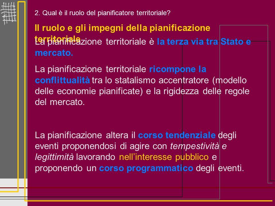 Il ruolo e gli impegni della pianificazione territoriale