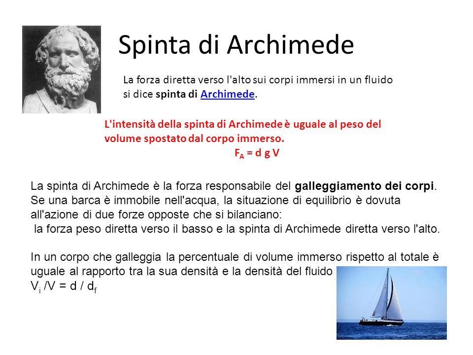 Spinta di Archimede Vi /V = d / df