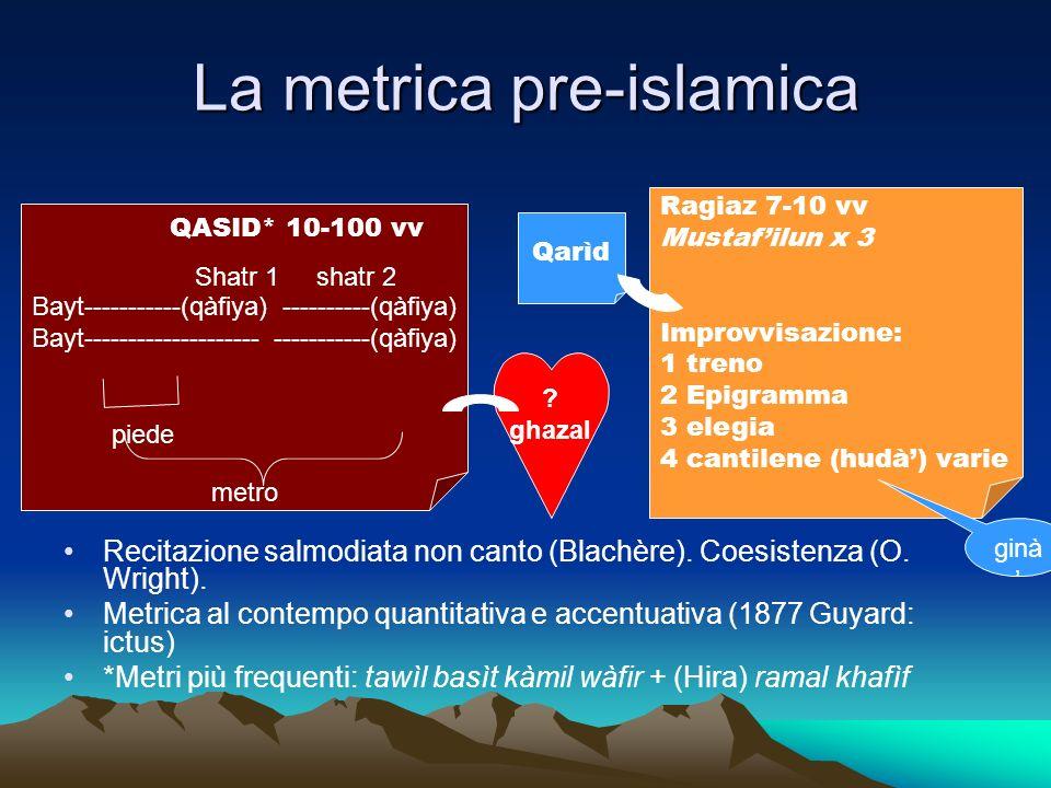 La metrica pre-islamica