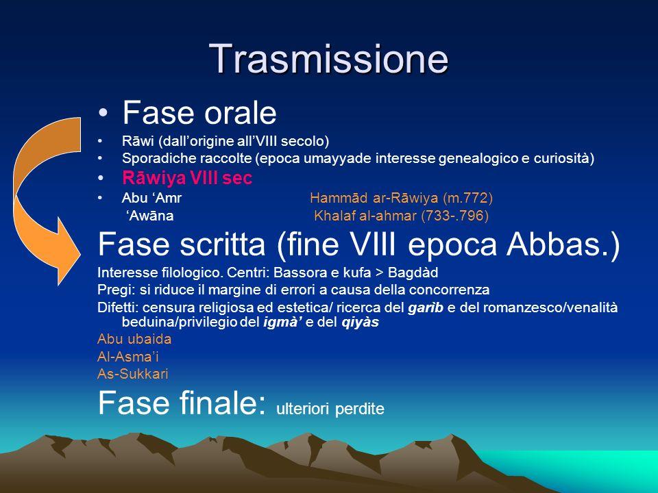 Trasmissione Fase orale Fase scritta (fine VIII epoca Abbas.)