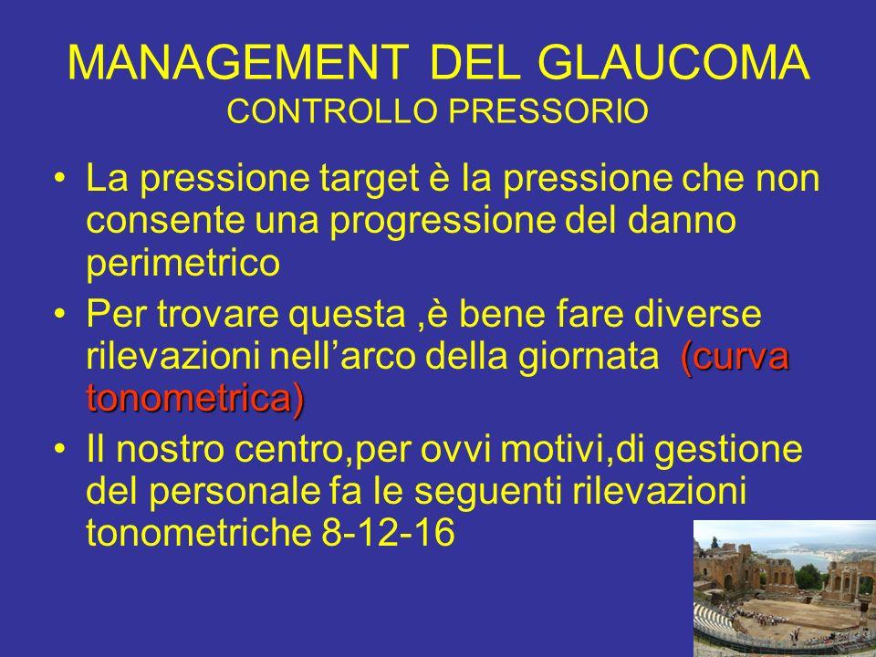 MANAGEMENT DEL GLAUCOMA CONTROLLO PRESSORIO