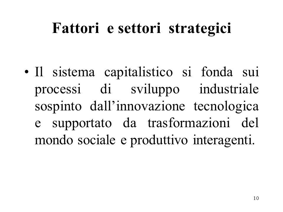 Fattori e settori strategici
