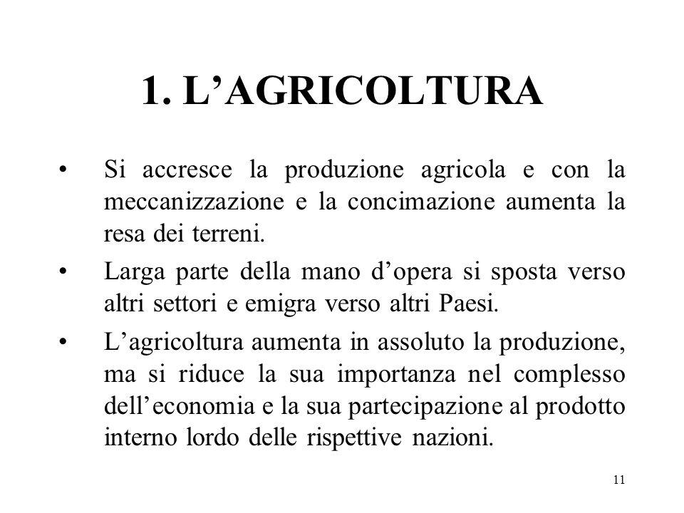 1. L'AGRICOLTURA Si accresce la produzione agricola e con la meccanizzazione e la concimazione aumenta la resa dei terreni.