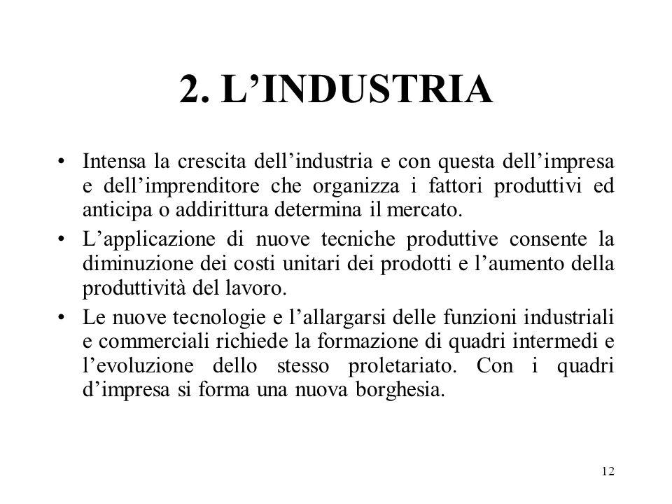 2. L'INDUSTRIA
