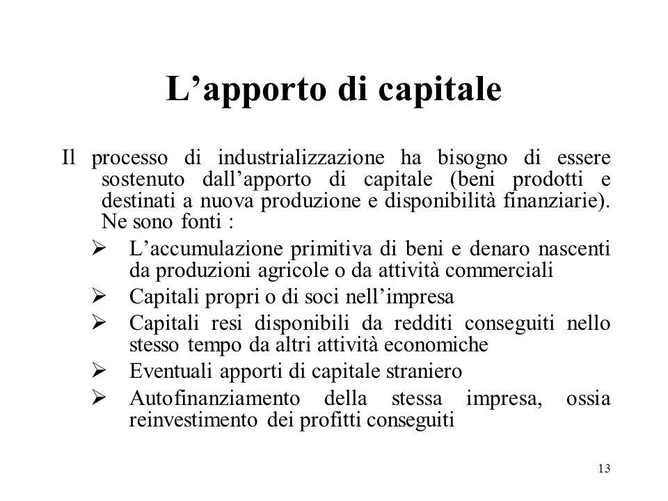 L'apporto di capitale