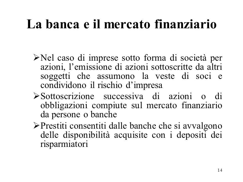La banca e il mercato finanziario