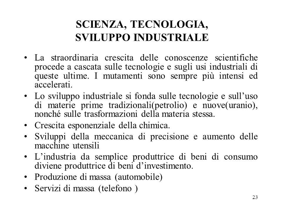 SCIENZA, TECNOLOGIA, SVILUPPO INDUSTRIALE