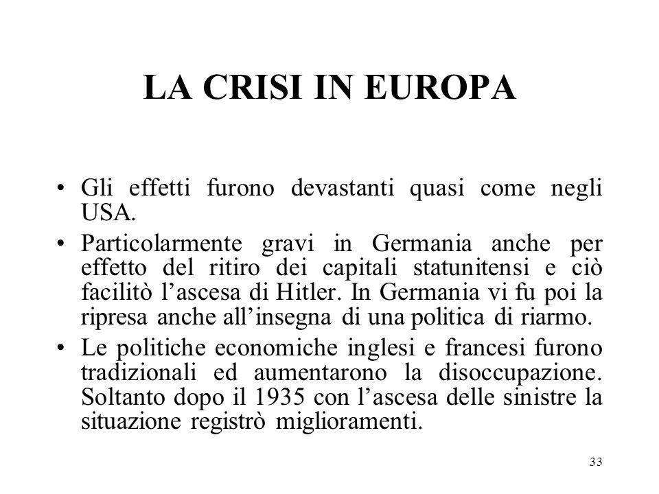 LA CRISI IN EUROPA Gli effetti furono devastanti quasi come negli USA.