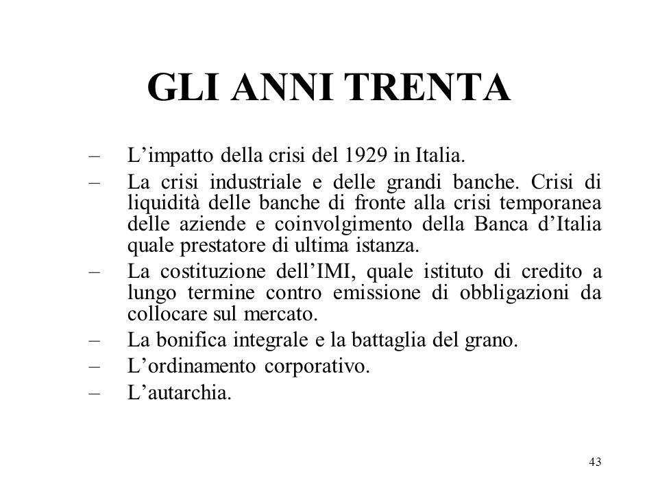 GLI ANNI TRENTA L'impatto della crisi del 1929 in Italia.