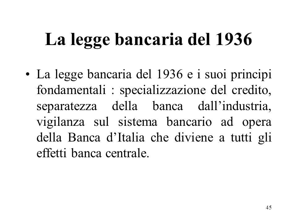 La legge bancaria del 1936
