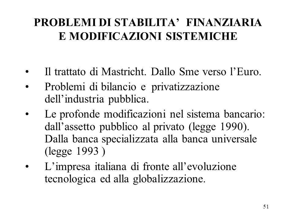 PROBLEMI DI STABILITA' FINANZIARIA E MODIFICAZIONI SISTEMICHE