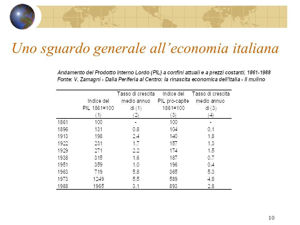 Uno sguardo generale all'economia italiana