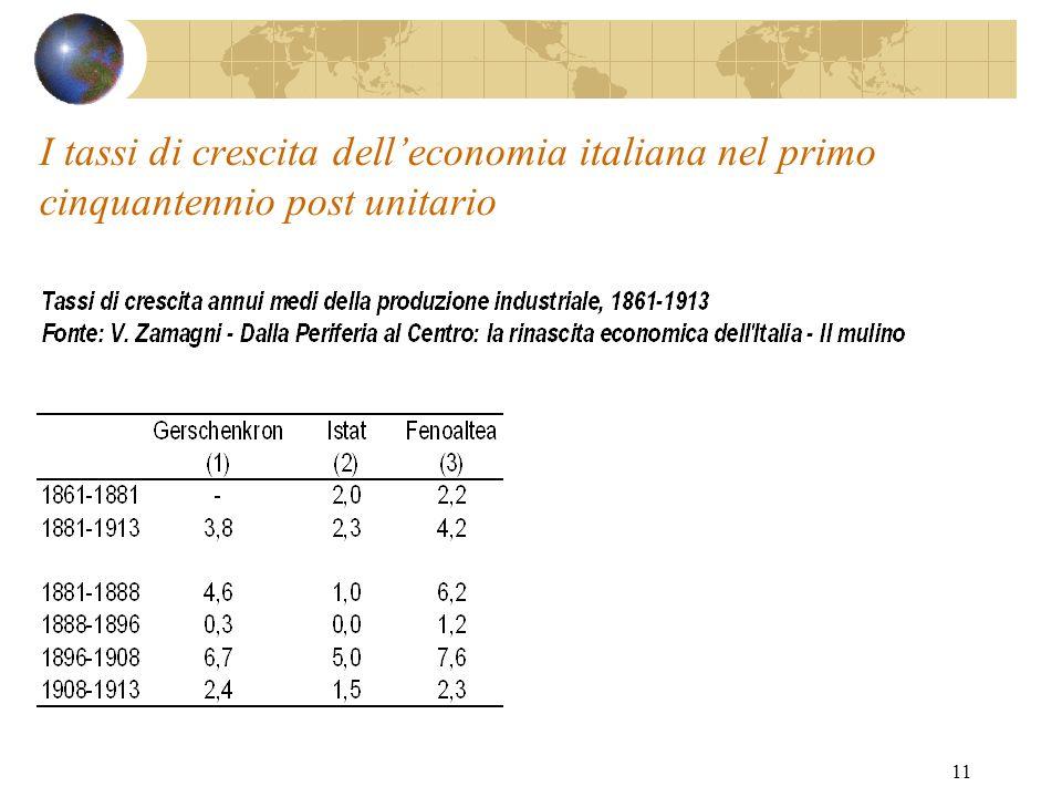 I tassi di crescita dell'economia italiana nel primo cinquantennio post unitario