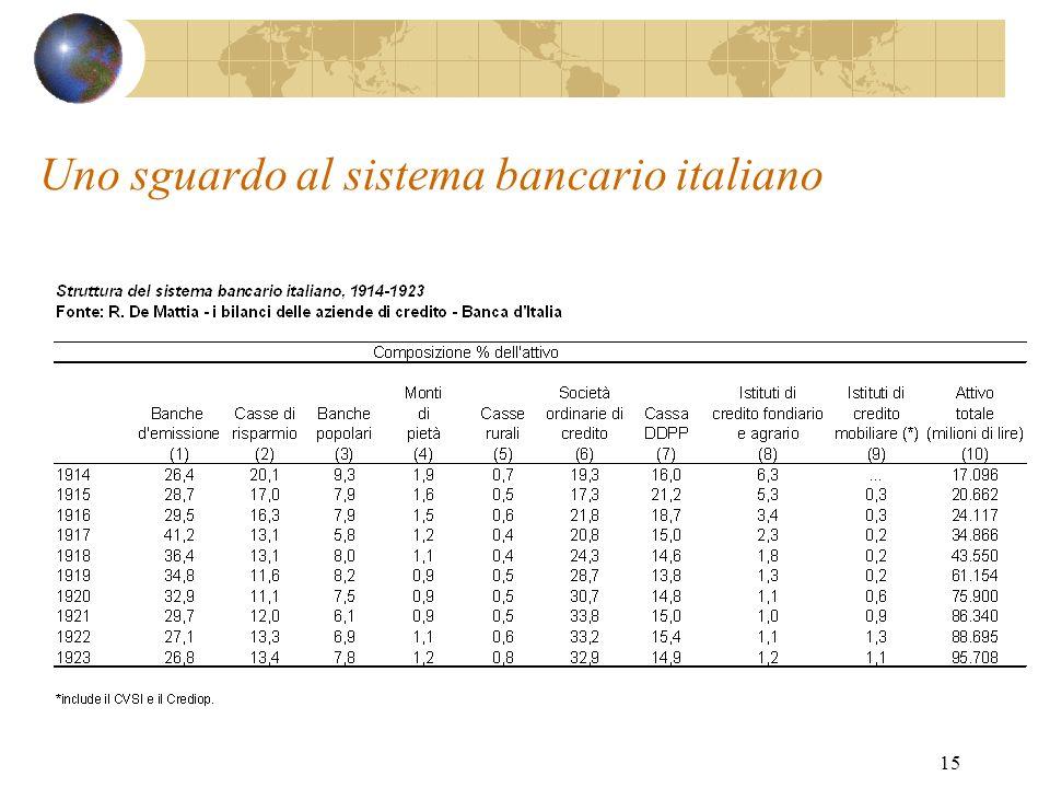 Uno sguardo al sistema bancario italiano