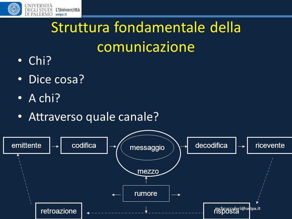 Struttura fondamentale della comunicazione