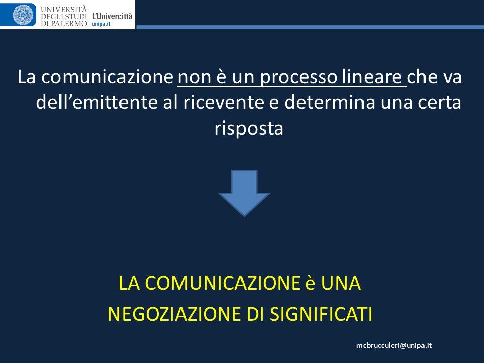 La comunicazione non è un processo lineare che va dell'emittente al ricevente e determina una certa risposta LA COMUNICAZIONE è UNA NEGOZIAZIONE DI SIGNIFICATI