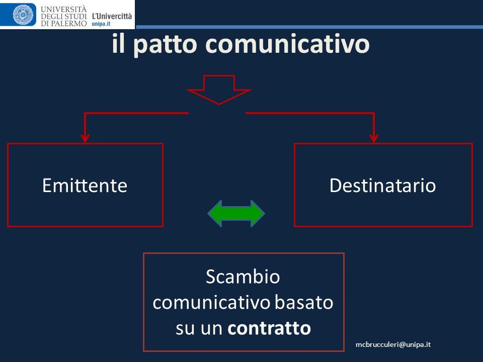 Scambio comunicativo basato su un contratto