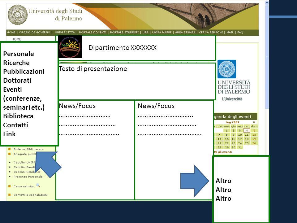 Dipartimento XXXXXXX Personale. Ricerche. Pubblicazioni. Dottorati. Eventi. (conferenze, seminari etc.)