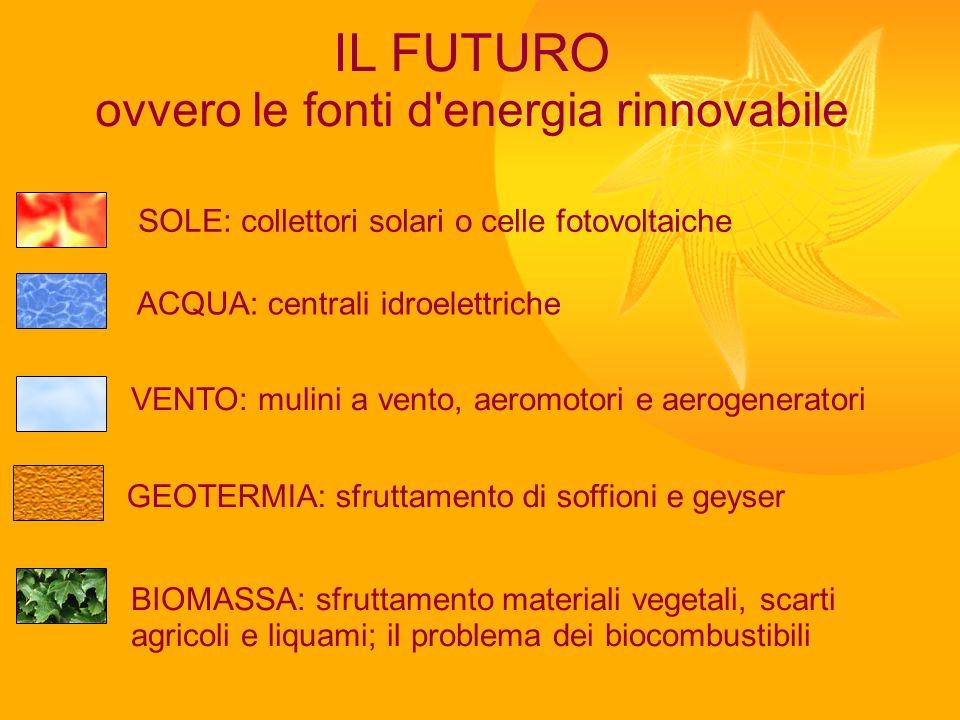ovvero le fonti d energia rinnovabile