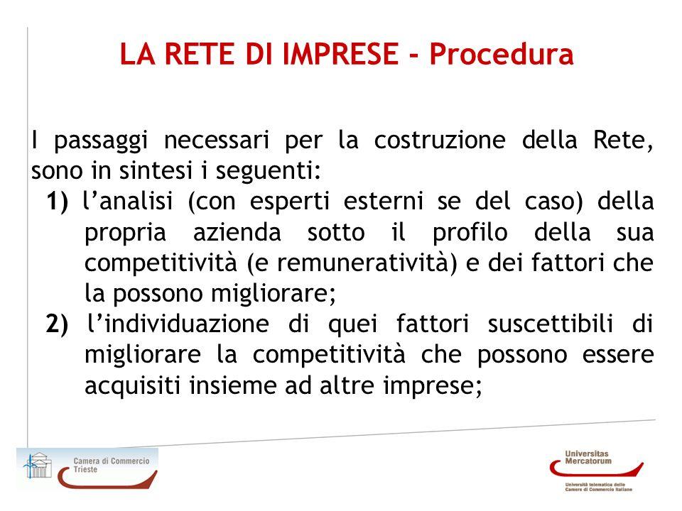 LA RETE DI IMPRESE - Procedura