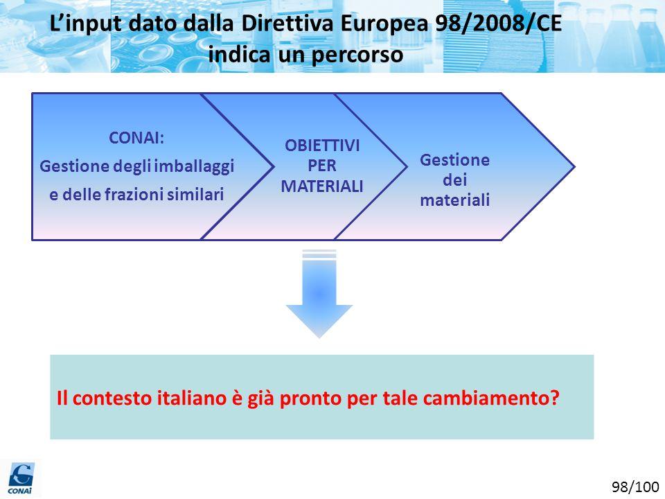 L'input dato dalla Direttiva Europea 98/2008/CE indica un percorso