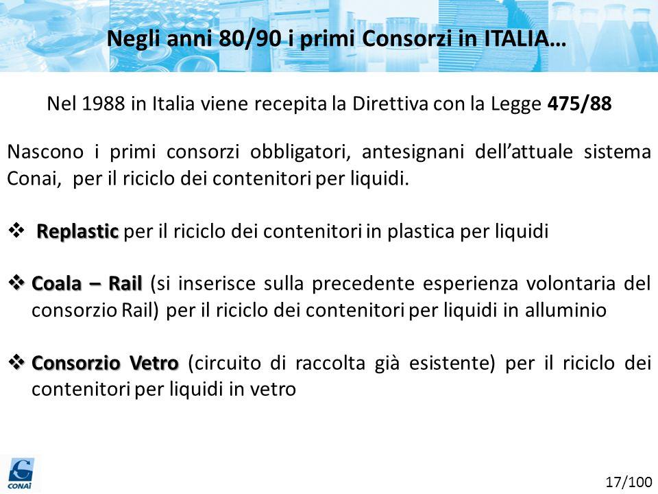 Negli anni 80/90 i primi Consorzi in ITALIA…