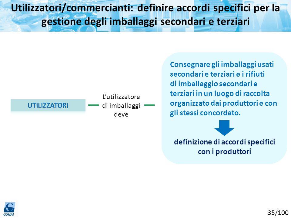 definizione di accordi specifici con i produttori