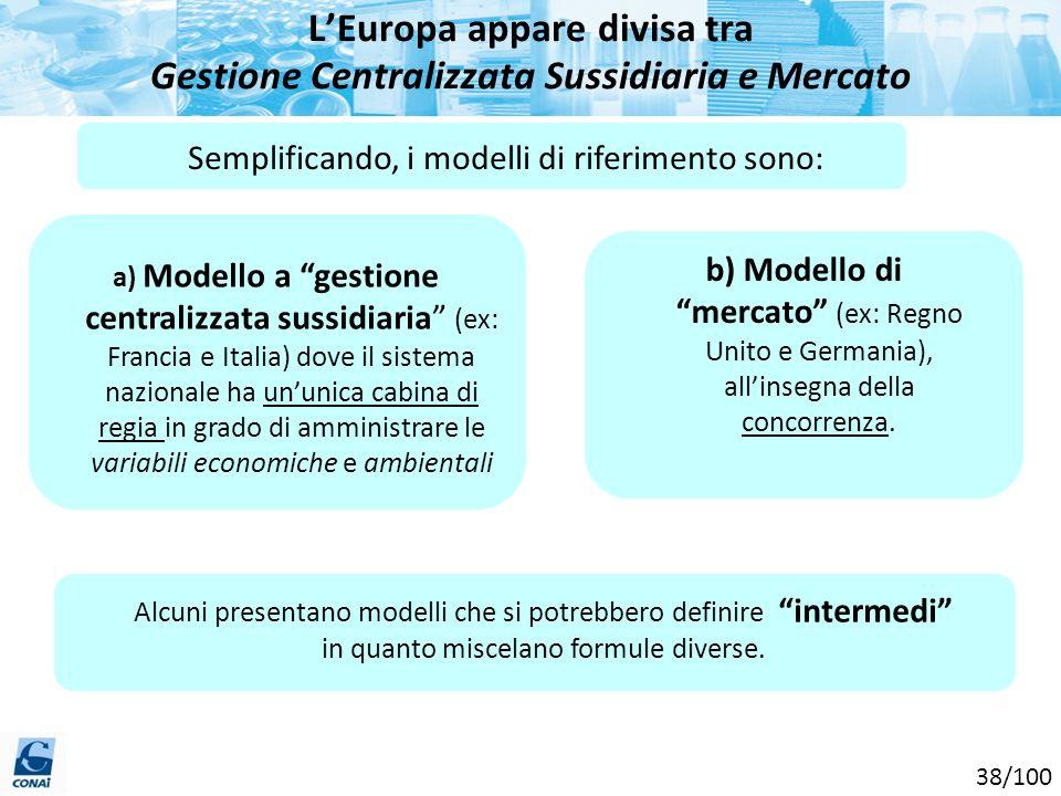 L'Europa appare divisa tra Gestione Centralizzata Sussidiaria e Mercato