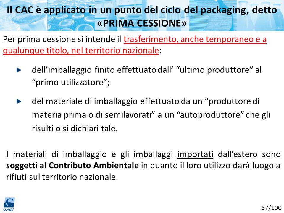 Il CAC è applicato in un punto del ciclo del packaging, detto «PRIMA CESSIONE»