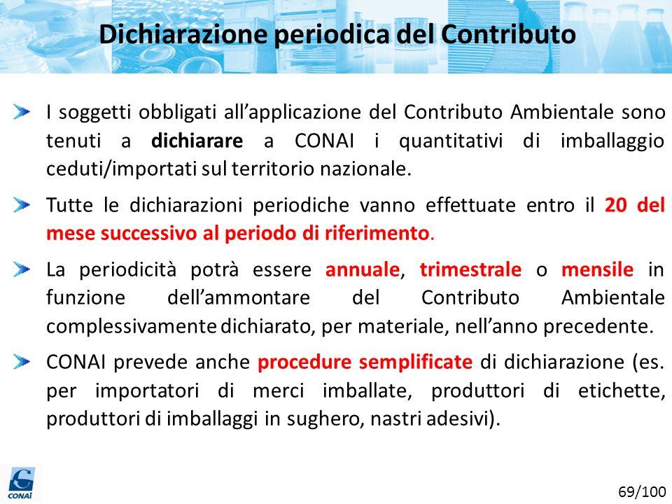 Dichiarazione periodica del Contributo