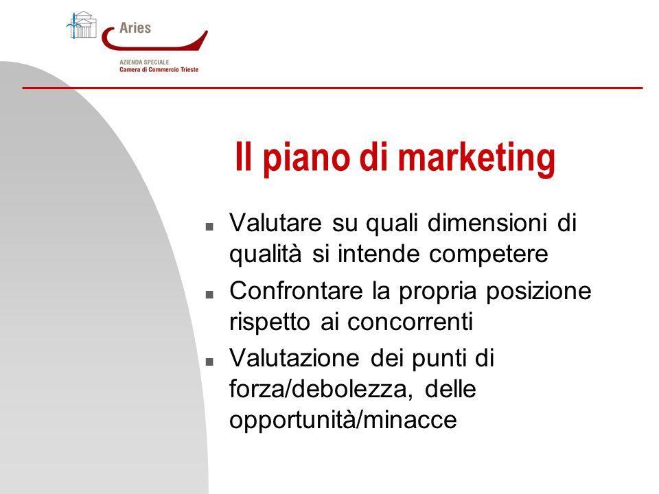 Il piano di marketing Valutare su quali dimensioni di qualità si intende competere. Confrontare la propria posizione rispetto ai concorrenti.