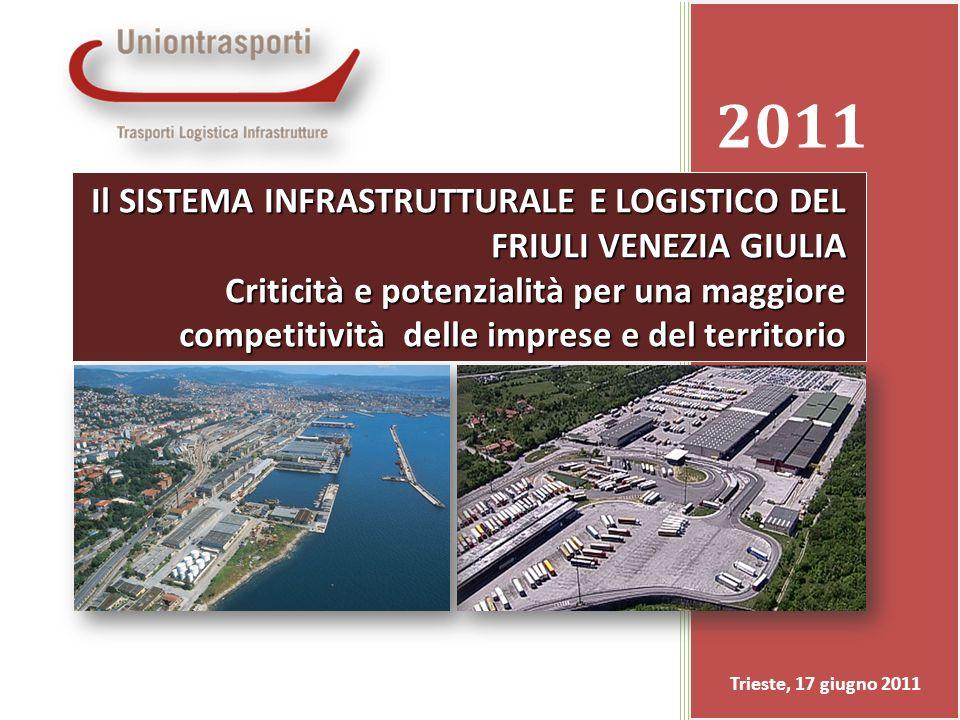 2011 Il SISTEMA INFRASTRUTTURALE E LOGISTICO DEL FRIULI VENEZIA GIULIA