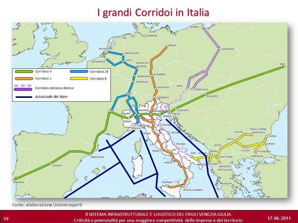 I grandi Corridoi in Italia