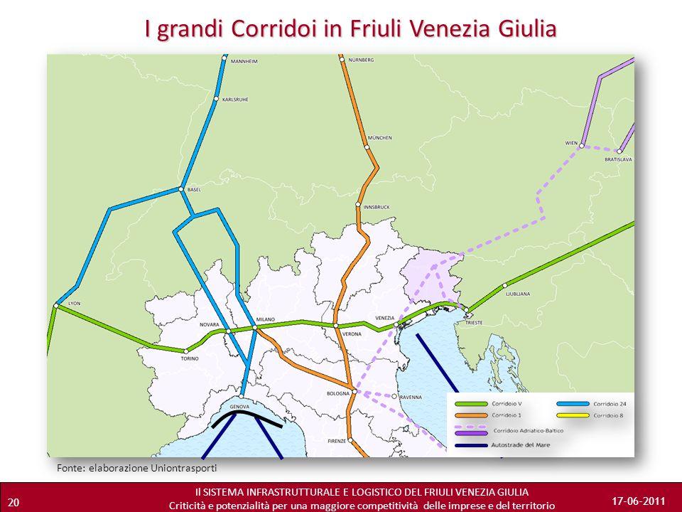 I grandi Corridoi in Friuli Venezia Giulia