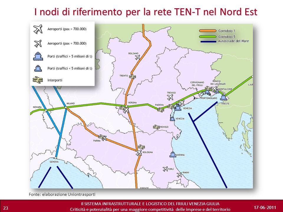 I nodi di riferimento per la rete TEN-T nel Nord Est