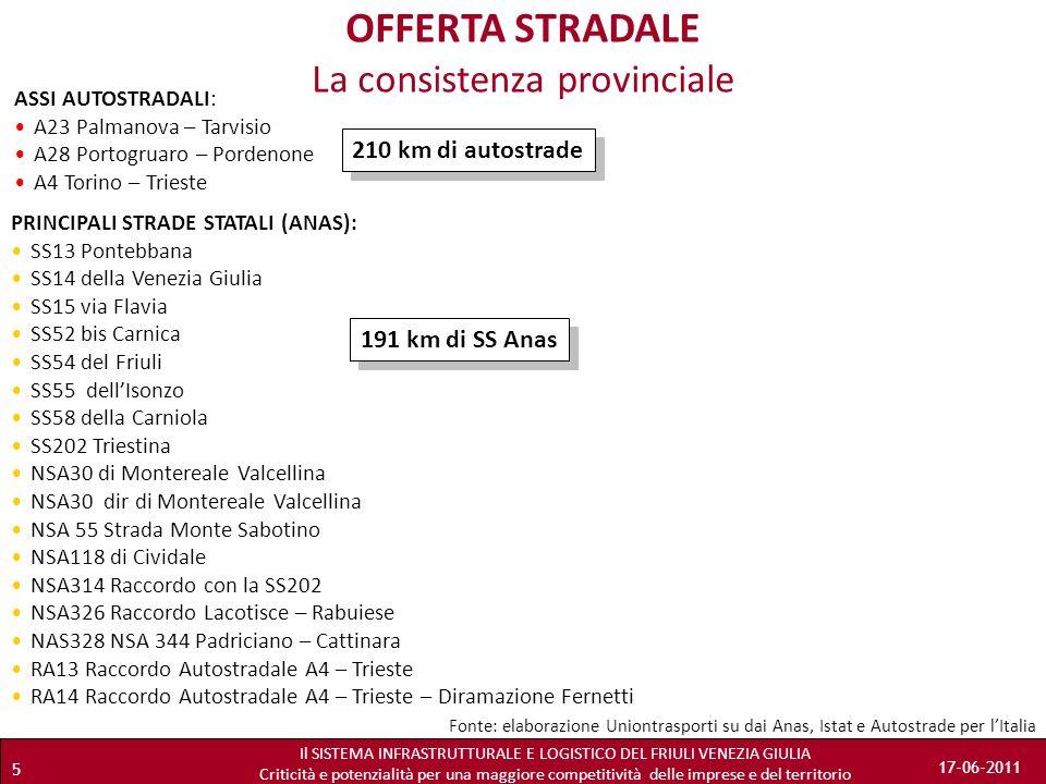 OFFERTA STRADALE La consistenza provinciale
