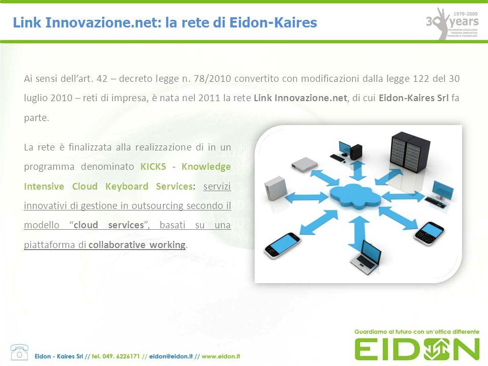 Link Innovazione.net: la rete di Eidon-Kaires