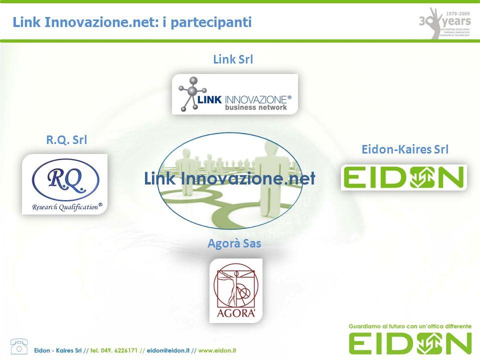 Link Innovazione.net Link Innovazione.net: i partecipanti Link Srl