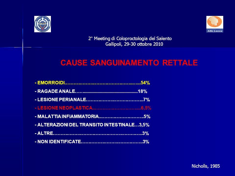 CAUSE SANGUINAMENTO RETTALE