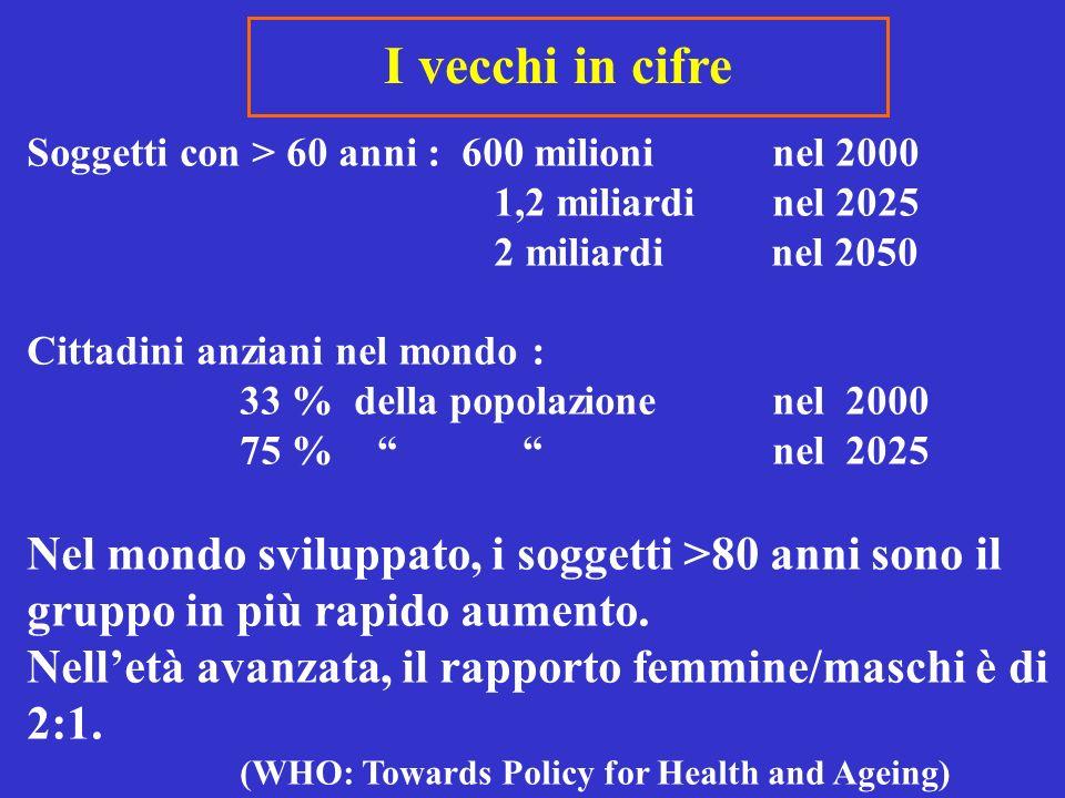 I vecchi in cifre Soggetti con > 60 anni : 600 milioni nel 2000. 1,2 miliardi nel 2025. 2 miliardi nel 2050.