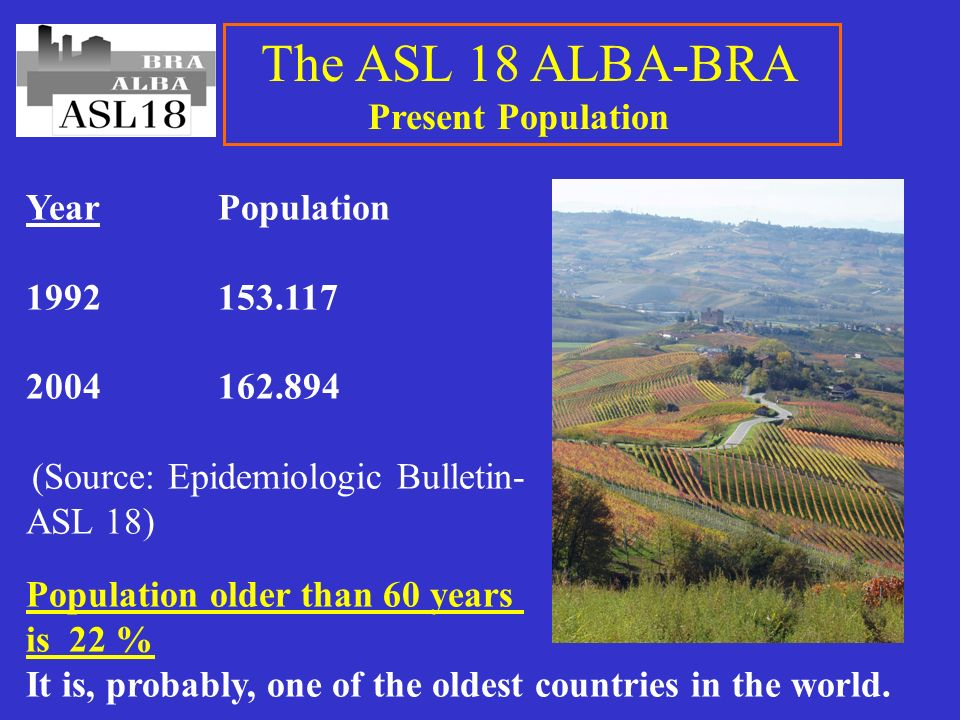 The ASL 18 ALBA-BRA Present Population Year Population 1992 153.117
