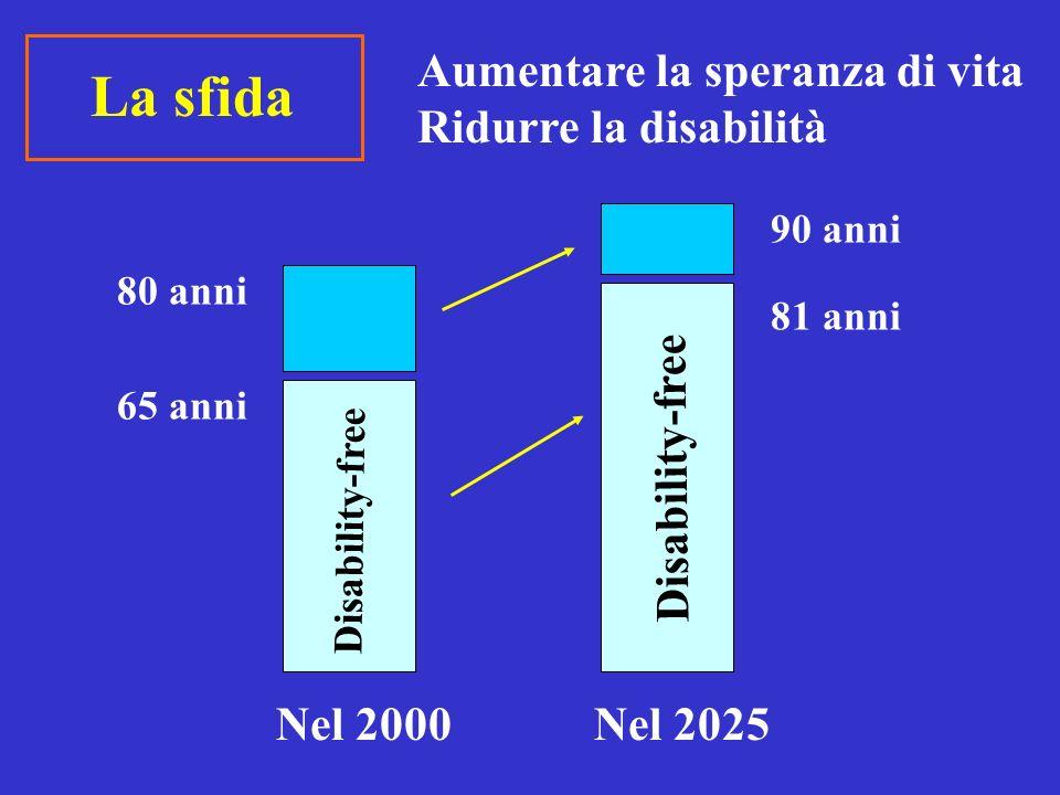 La sfida Aumentare la speranza di vita Ridurre la disabilità