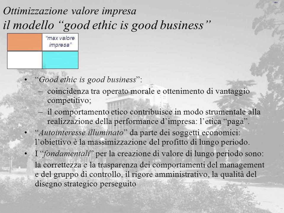 Ottimizzazione valore impresa il modello good ethic is good business