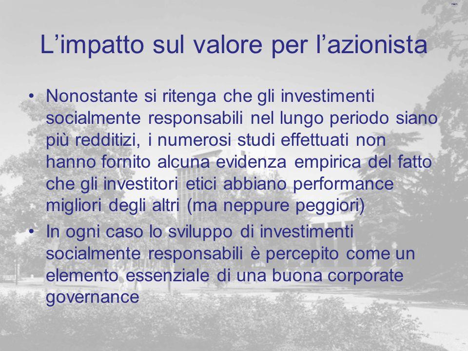 L'impatto sul valore per l'azionista
