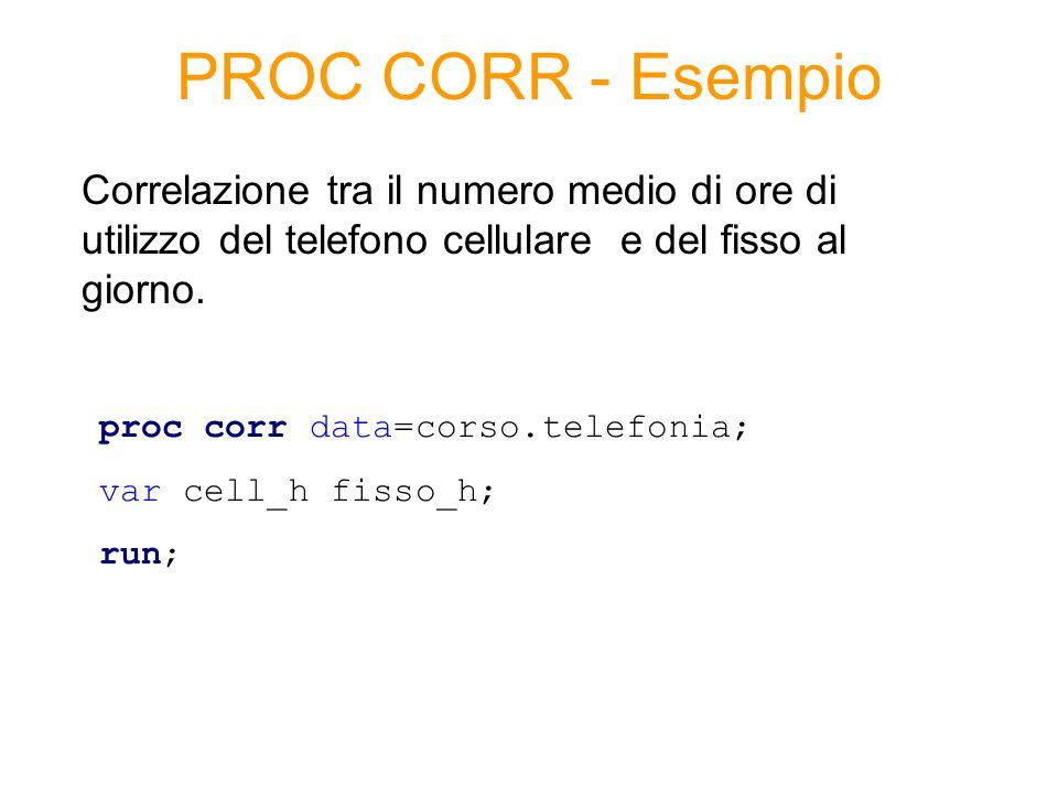 PROC CORR - EsempioCorrelazione tra il numero medio di ore di utilizzo del telefono cellulare e del fisso al giorno.
