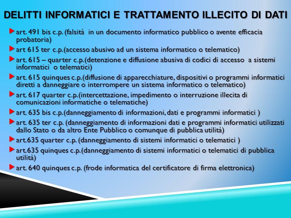 Delitti informaticI E trattamento illecito di dati